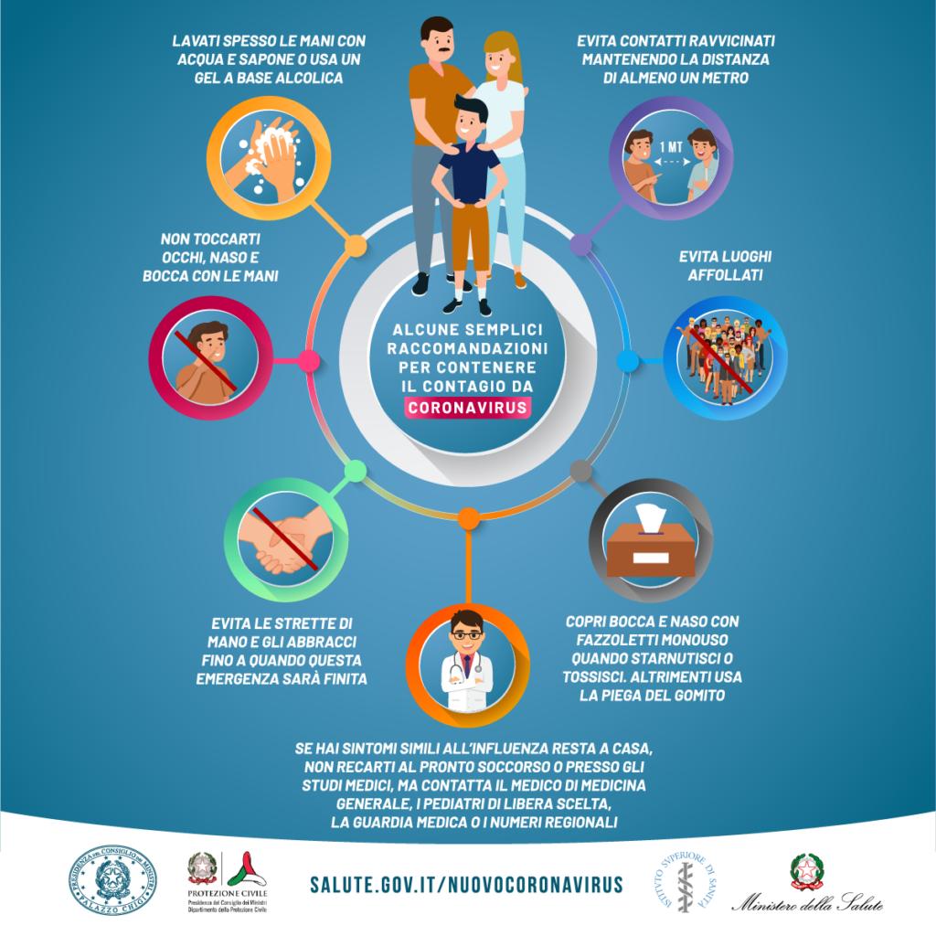 Poster prevenzione coronavirus